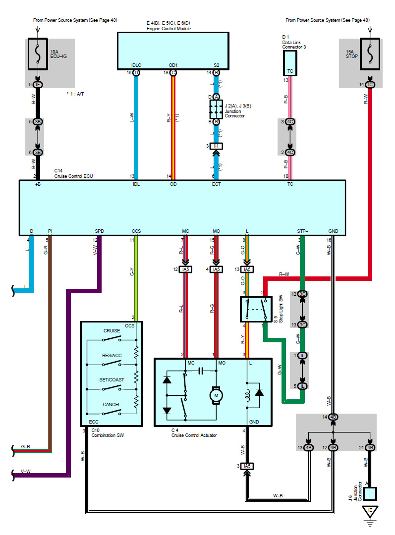 Wiring Diagram For Cruise Control On A 2004 Corolla : 51 Wiring ...