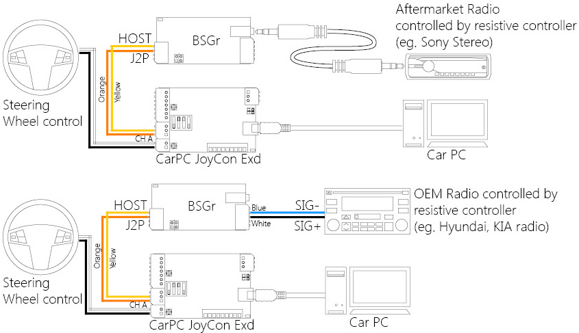 KN1049_1 toyota steering wheel control wiring diagram toyota wiring toyota steering wheel control wiring diagram at aneh.co
